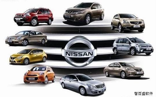 智百盛汽车销售管理系统引领周口天创汽车贸易有限公司打造智慧管理新时代