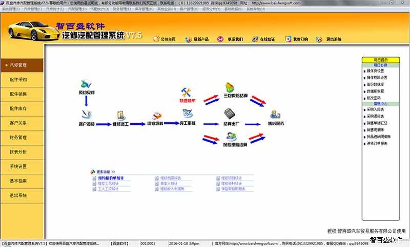 智百盛汽车4s店维修管理软件
