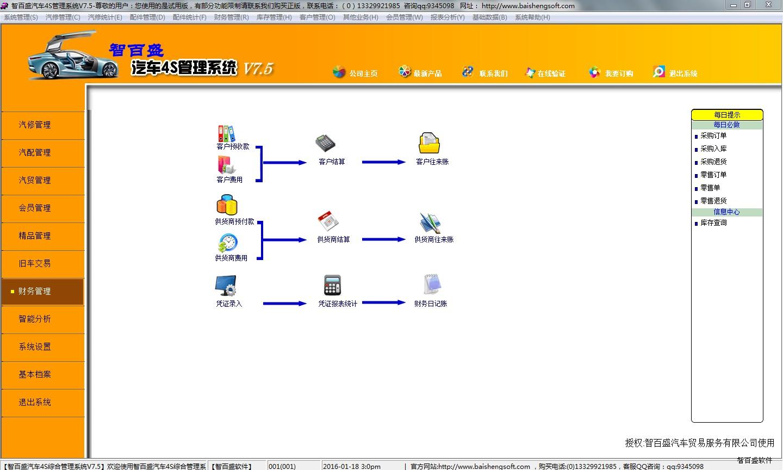 汽车4s管理软件是什么?